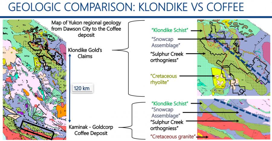coffee comparison