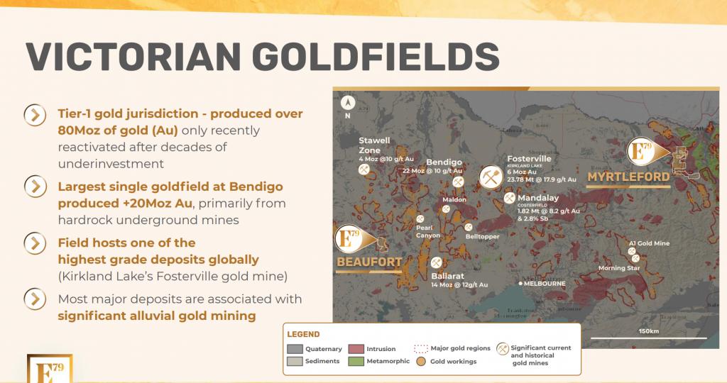 Victorian Goldfields